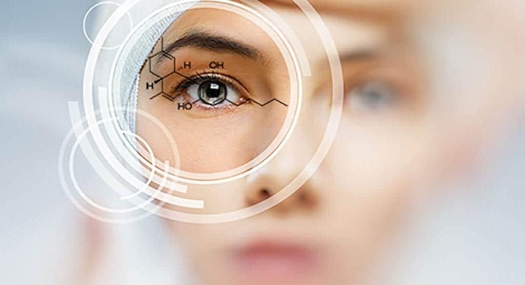 CBD helps eye pain and strain